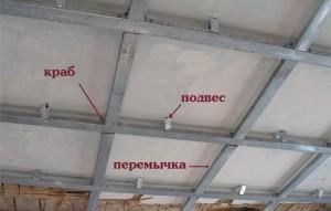 Фото: Устройство гипсокартонного потолка
