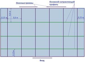 Фото: Схема потолочной разметки под крепление основного профиля гипсокартонной системы