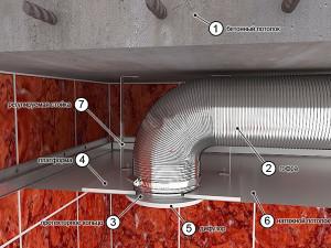 Фото: Схема вентиляции