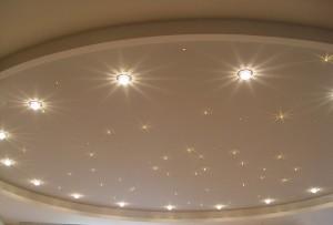 Светодиодные светильники для натяжного потолка — кардинальное улучшение помещения