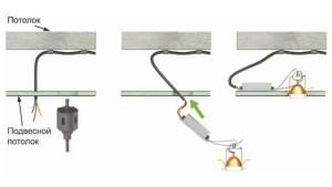 Фото: Прокладка электропроводки под натяжным потолком